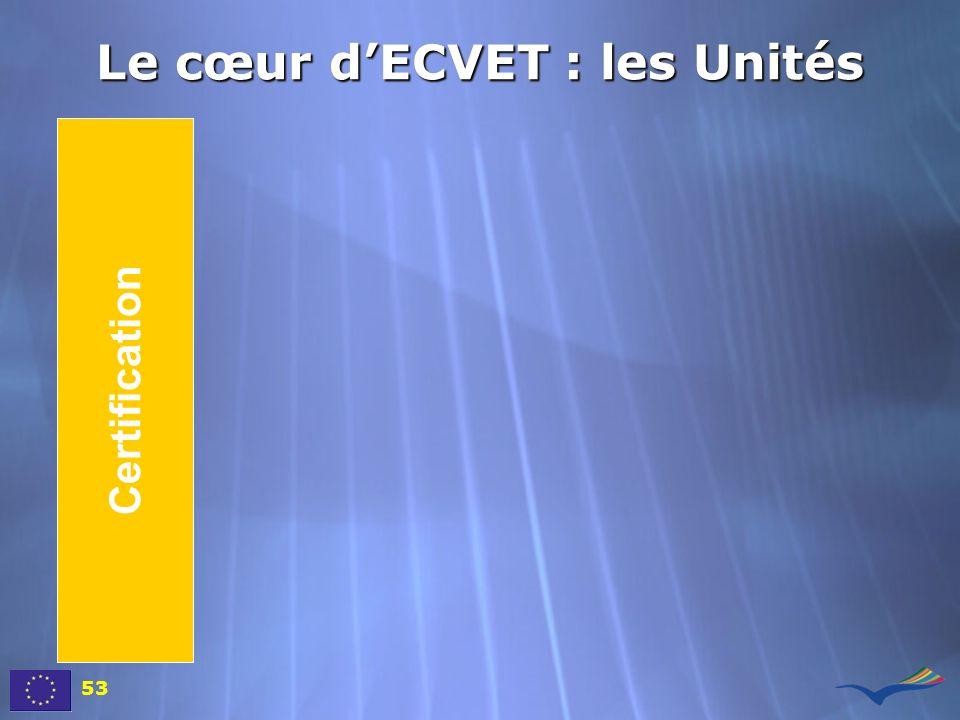 Certification Le cœur dECVET : les Unités 53