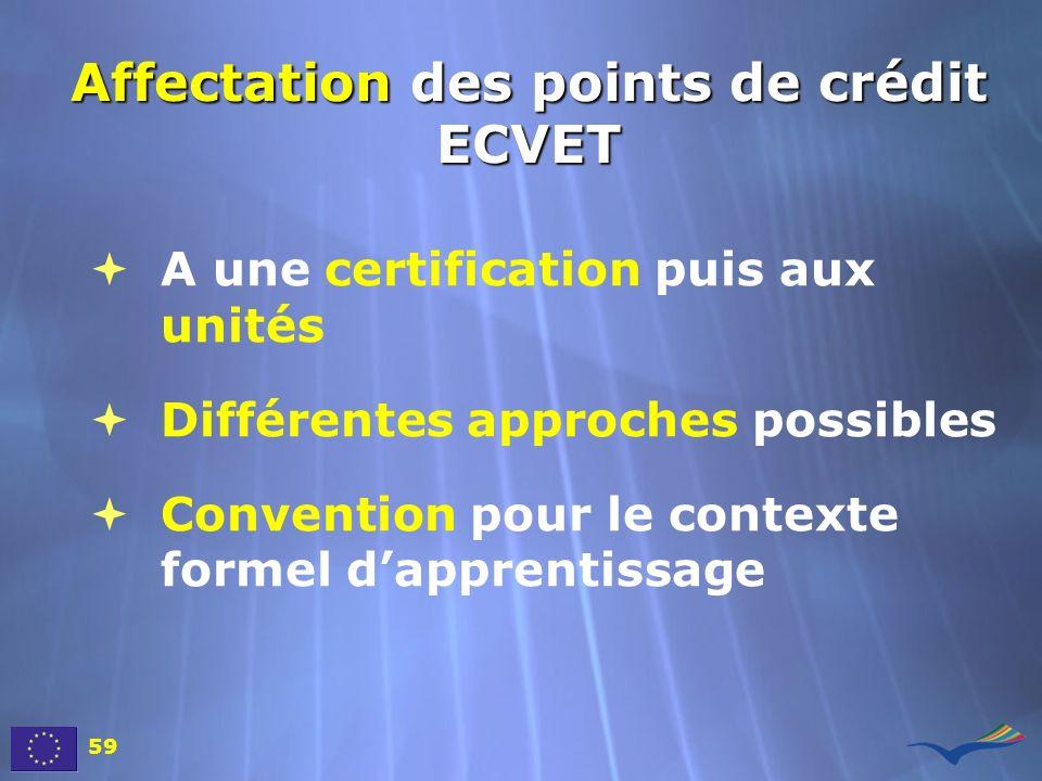 Affectation des points de crédit ECVET A une certification puis aux unités Différentes approches possibles Convention pour le contexte formel dapprent