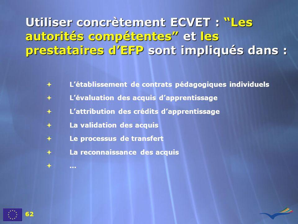 Utiliser concrètement ECVET : Les autorités compétentes et les prestataires dEFP sont impliqués dans : Létablissement de contrats pédagogiques individ
