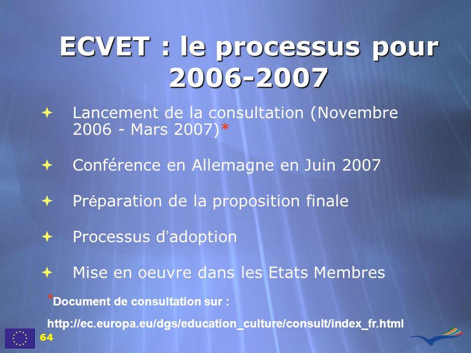 ECVET : le processus pour 2006-2007 Lancement de la consultation (Novembre 2006 - Mars 2007)* Conférence en Allemagne en Juin 2007 Pr é paration de la