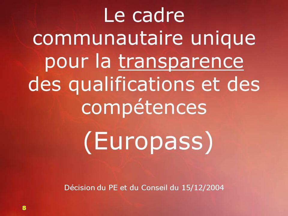 Le cadre communautaire unique pour la transparence des qualifications et des compétences (Europass) Décision du PE et du Conseil du 15/12/2004 88