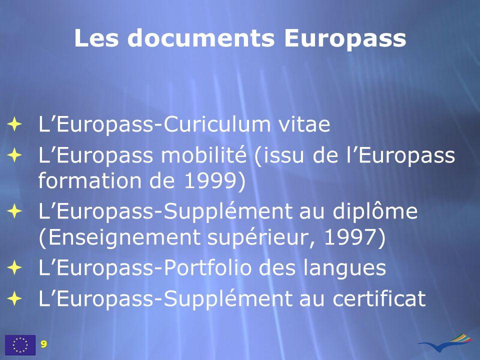 Les documents Europass LEuropass-Curiculum vitae LEuropass mobilité (issu de lEuropass formation de 1999) LEuropass-Supplément au diplôme (Enseignemen
