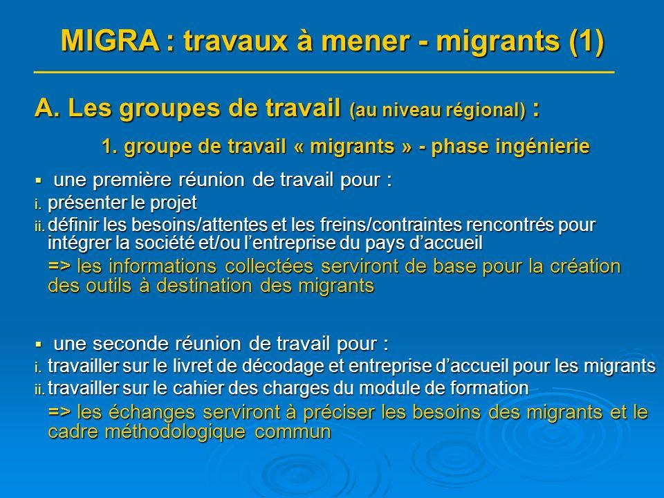 A.Les groupes de travail (au niveau régional) : 1.