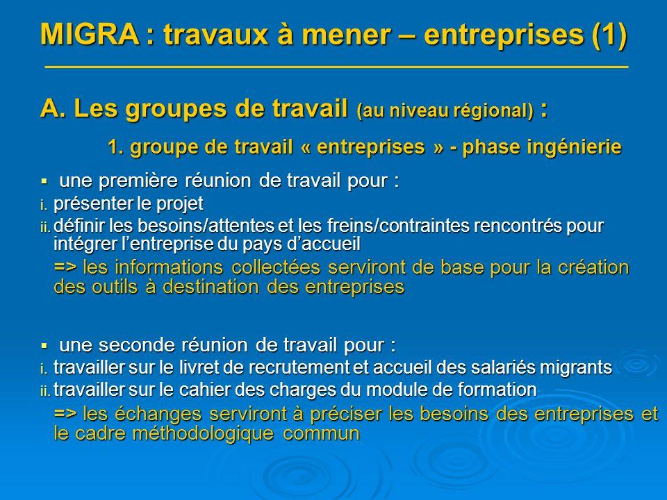 MIGRA : travaux à mener – entreprises (1) A.Les groupes de travail (au niveau régional) : 1.