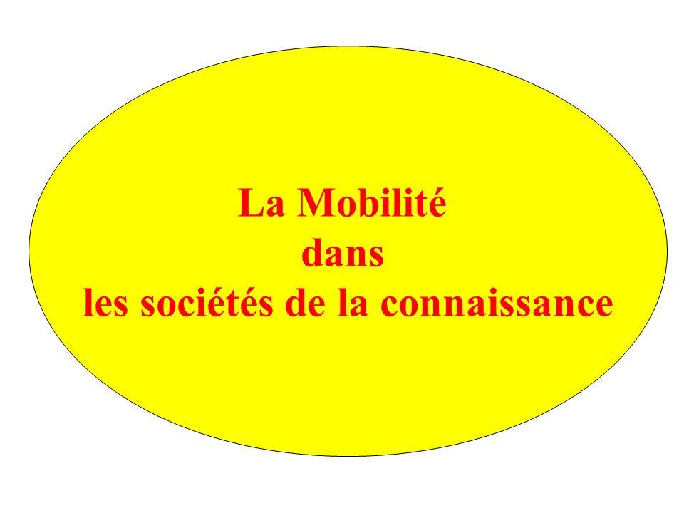 La Mobilité dans les sociétés de la connaissance