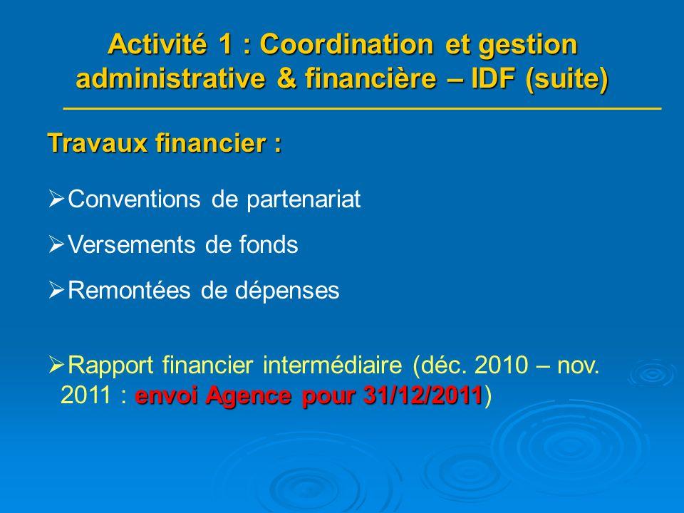 Travaux financier : Conventions de partenariat Versements de fonds Remontées de dépenses envoi Agence pour 31/12/2011 Rapport financier intermédiaire (déc.