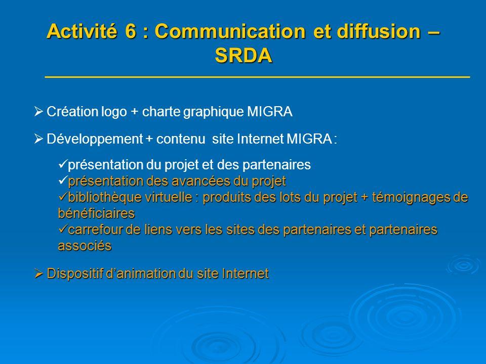 CP #1 : Bastia, 17 et 18/01/2011 (les partenaires – SRDA) Réunion de calage : Charleroi, 22/03/2011 (les partenaires – SRDA & ADR) Réunion de calage : Charleroi, 22/03/2011 (les partenaires – SRDA & ADR) Réunion de travail : Chiavari, 26/08/2011 (IDF & SCF) Réunion de travail : Chiavari, 26/08/2011 (IDF & SCF) CP #2 : Charleroi, 21 et 22/11/2011 (tous les partenaires + partenaires associés) Organisation de réunions Organisation de réunions
