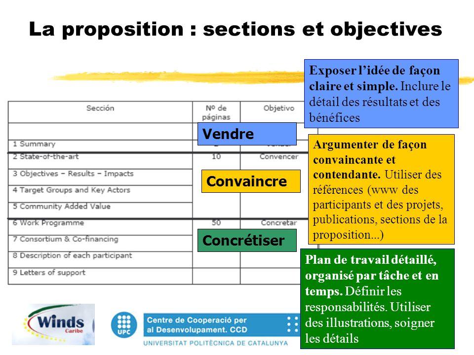 La proposition : sections et objectives Exposer lidée de façon claire et simple.