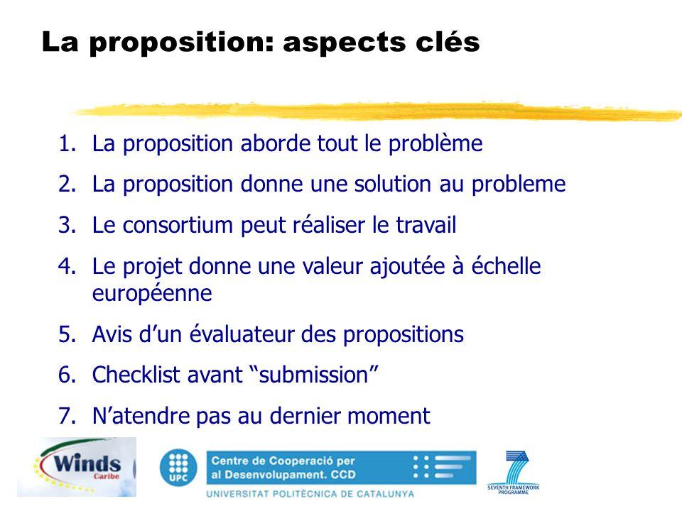 La proposition: aspects clés 1.La proposition aborde tout le problème 2.La proposition donne une solution au probleme 3.Le consortium peut réaliser le travail 4.Le projet donne une valeur ajoutée à échelle européenne 5.Avis dun évaluateur des propositions 6.Checklist avant submission 7.Natendre pas au dernier moment