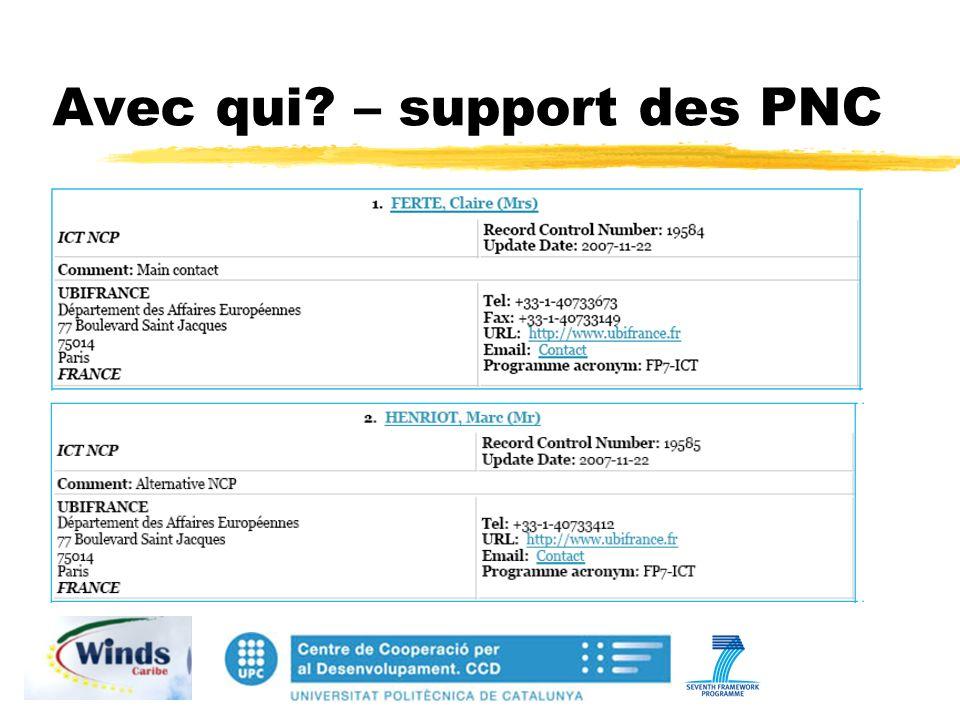 Avec qui.+ support 1.CORDIS Trouver les partenaires du projet Publier son propre profil 2.