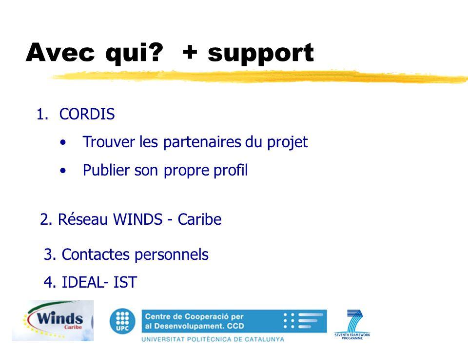 Avec qui. + support 1.CORDIS Trouver les partenaires du projet Publier son propre profil 2.