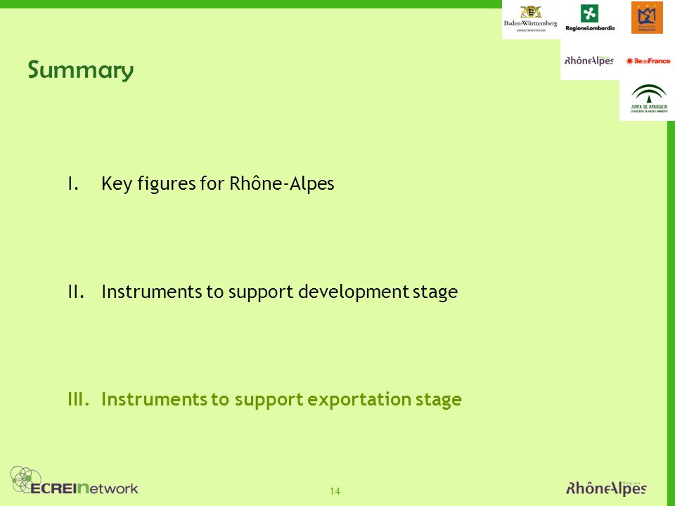 14 Summary I.Key figures for Rhône-Alpes II.Instruments to support development stage III.Instruments to support exportation stage