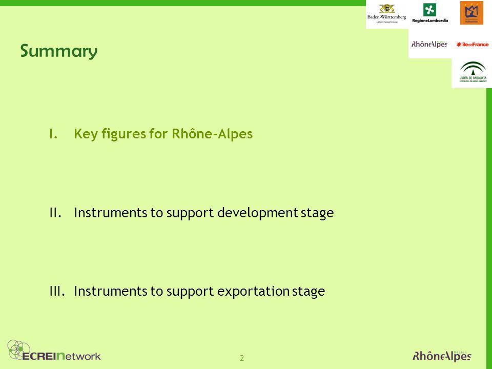 2 Summary I.Key figures for Rhône-Alpes II.Instruments to support development stage III.Instruments to support exportation stage
