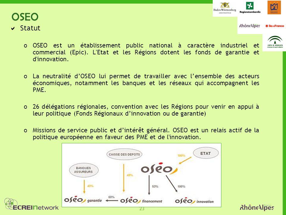 23 OSEO Statut oOSEO est un établissement public national à caractère industriel et commercial (Epic). L'Etat et les Régions dotent les fonds de garan