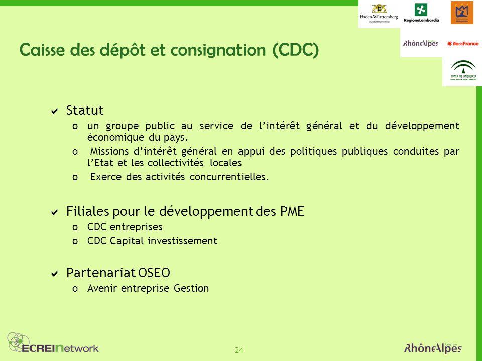 24 Caisse des dépôt et consignation (CDC) Statut oun groupe public au service de lintérêt général et du développement économique du pays. o Missions d