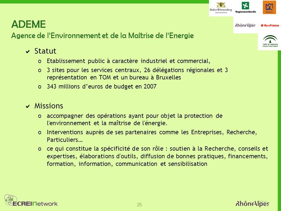 25 ADEME Agence de lEnvironnement et de la Maîtrise de lEnergie Statut oEtablissement public à caractère industriel et commercial, o3 sites pour les s