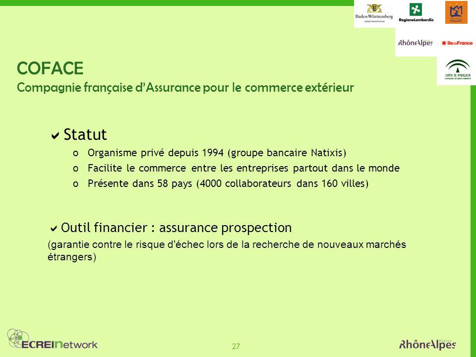 27 COFACE Compagnie française dAssurance pour le commerce extérieur Statut oOrganisme privé depuis 1994 (groupe bancaire Natixis) oFacilite le commerc