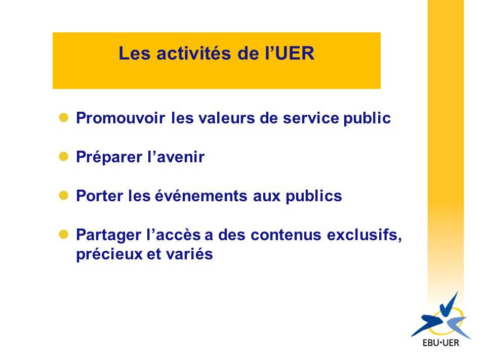 Les activités de lUER Promouvoir les valeurs de service public Préparer lavenir Porter les événements aux publics Partager laccès a des contenus exclusifs, précieux et variés