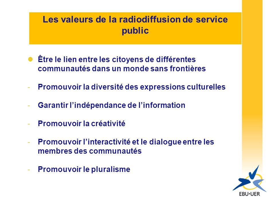 Les valeurs de la radiodiffusion de service public Être le lien entre les citoyens de différentes communautés dans un monde sans frontières -Promouvoir la diversité des expressions culturelles -Garantir lindépendance de linformation -Promouvoir la créativité -Promouvoir linteractivité et le dialogue entre les membres des communautés -Promouvoir le pluralisme
