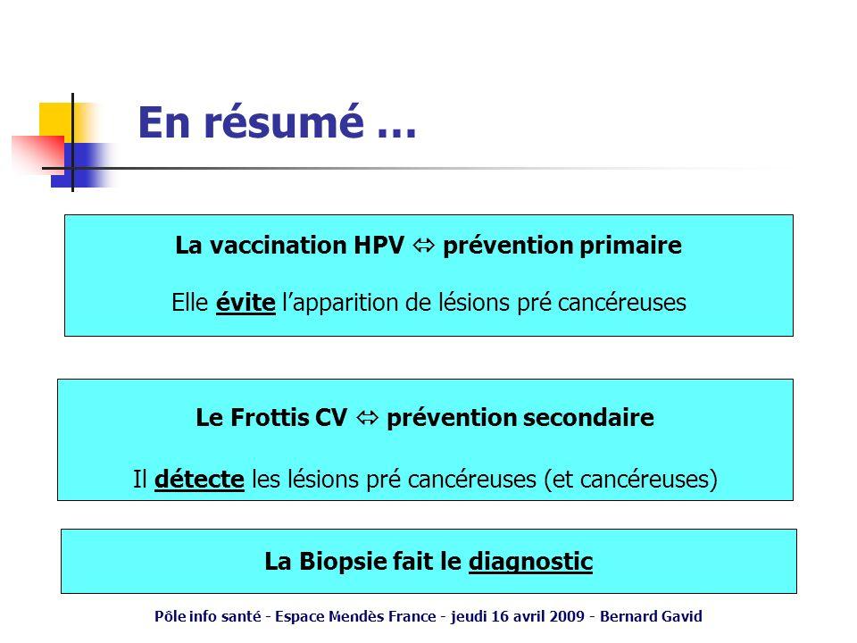 Pôle info santé - Espace Mendès France - jeudi 16 avril 2009 - Bernard Gavid Le Frottis CV prévention secondaire Il détecte les lésions pré cancéreuse
