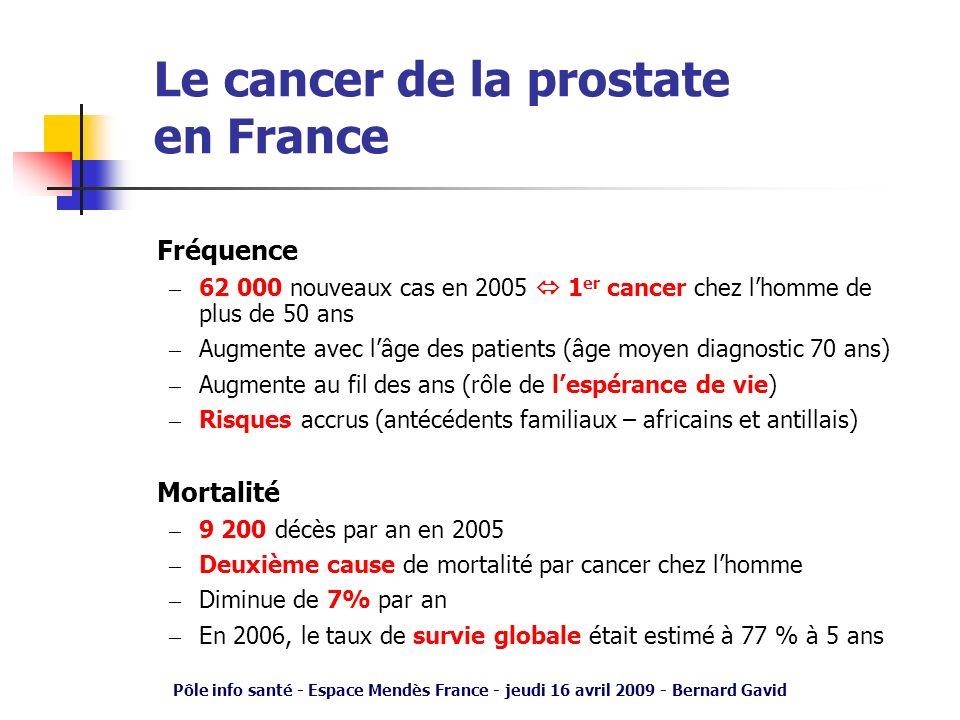 Pôle info santé - Espace Mendès France - jeudi 16 avril 2009 - Bernard Gavid Le cancer de la prostate en France Fréquence – 62 000 nouveaux cas en 200
