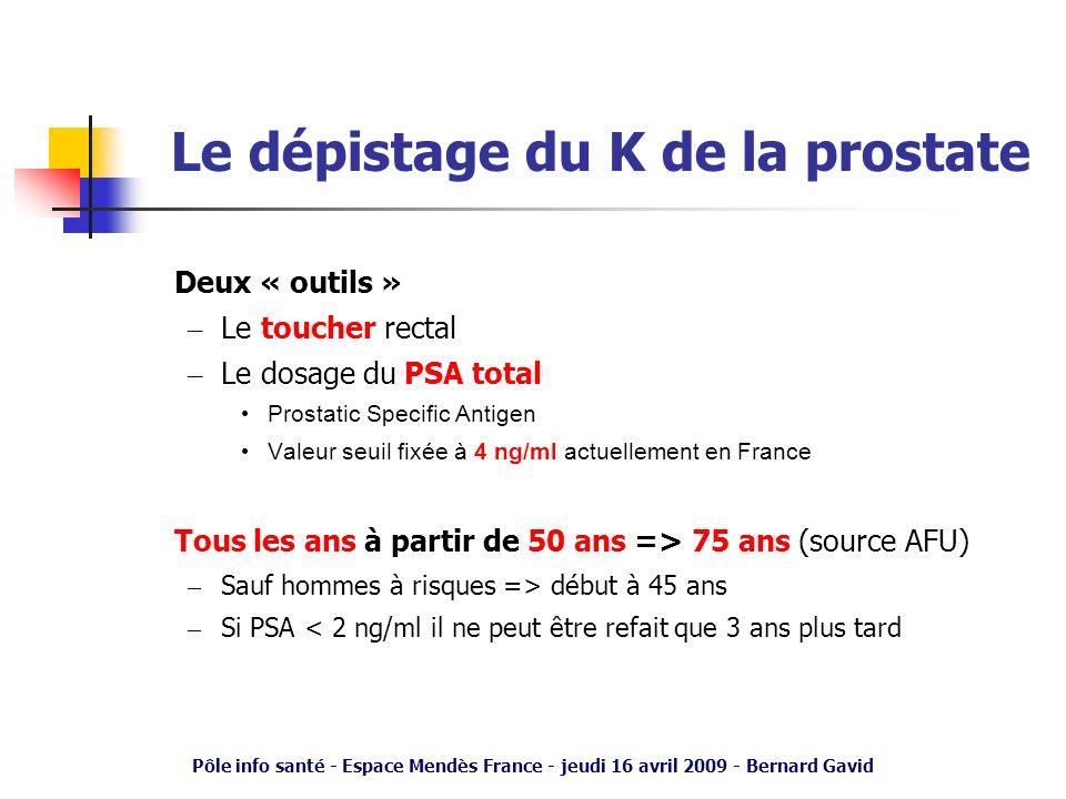 Pôle info santé - Espace Mendès France - jeudi 16 avril 2009 - Bernard Gavid Le dépistage du K de la prostate Deux « outils » – Le toucher rectal – Le