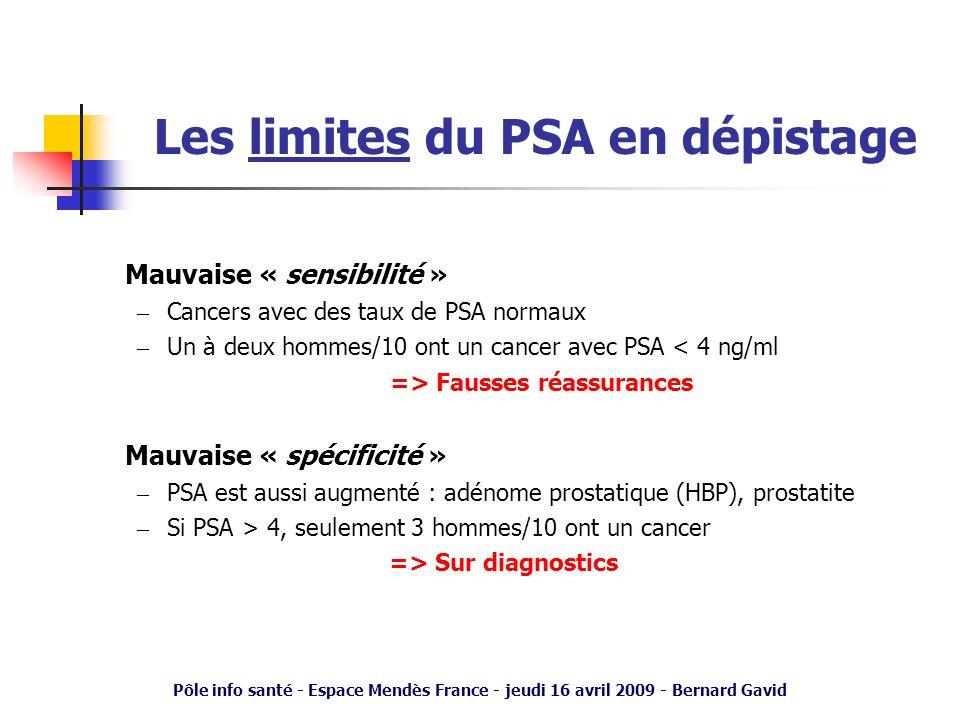 Pôle info santé - Espace Mendès France - jeudi 16 avril 2009 - Bernard Gavid Les limites du PSA en dépistage Mauvaise « sensibilité » – Cancers avec d