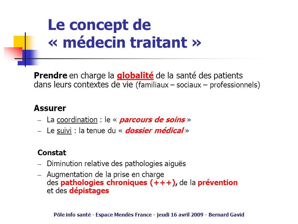 Pôle info santé - Espace Mendès France - jeudi 16 avril 2009 - Bernard Gavid Le concept de « médecin traitant » Prendre en charge la globalité de la s