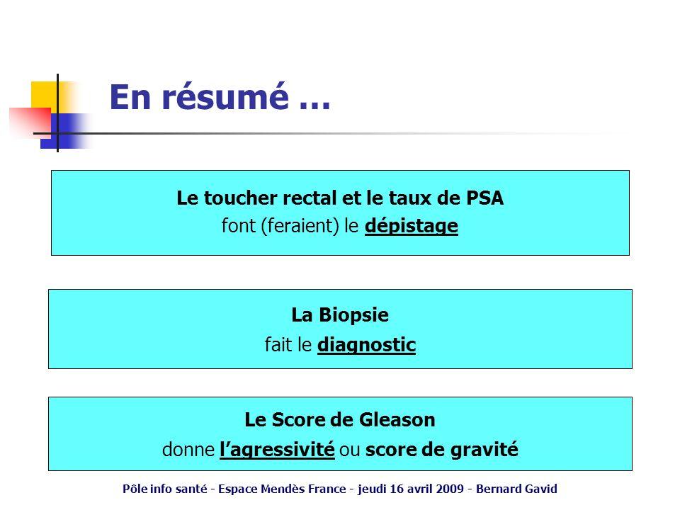 Pôle info santé - Espace Mendès France - jeudi 16 avril 2009 - Bernard Gavid La Biopsie fait le diagnostic Le toucher rectal et le taux de PSA font (f