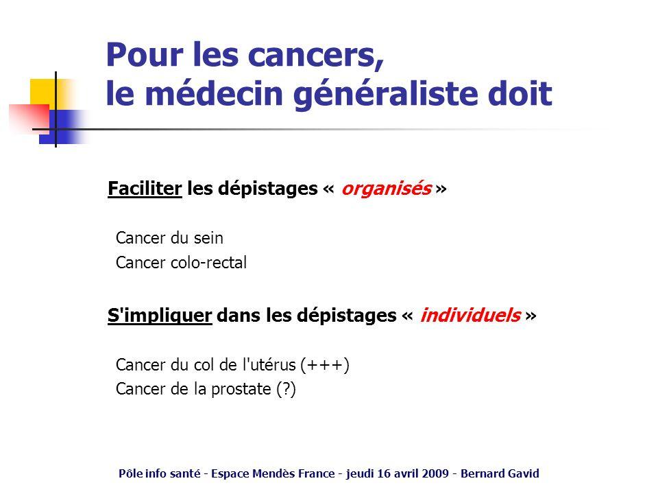 Pôle info santé - Espace Mendès France - jeudi 16 avril 2009 - Bernard Gavid Le cancer de la prostate en France Fréquence – 62 000 nouveaux cas en 2005 1 er cancer chez lhomme de plus de 50 ans – Augmente avec lâge des patients (âge moyen diagnostic 70 ans) – Augmente au fil des ans (rôle de lespérance de vie) – Risques accrus (antécédents familiaux – africains et antillais) Mortalité – 9 200 décès par an en 2005 – Deuxième cause de mortalité par cancer chez lhomme – Diminue de 7% par an – En 2006, le taux de survie globale était estimé à 77 % à 5 ans