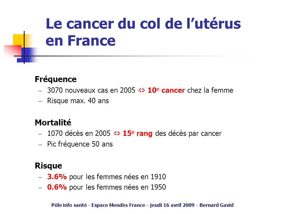 Pôle info santé - Espace Mendès France - jeudi 16 avril 2009 - Bernard Gavid Le cancer du col de lutérus en France Fréquence – 3070 nouveaux cas en 20