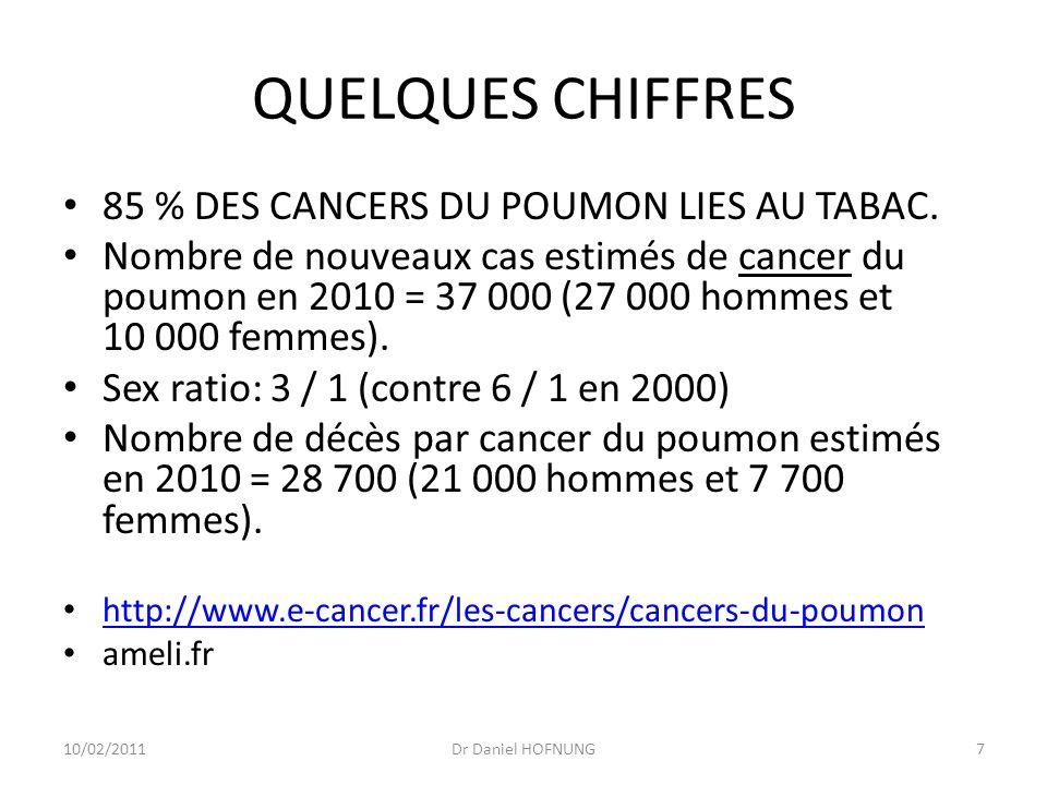 10/02/2011Dr Daniel HOFNUNG7 QUELQUES CHIFFRES 85 % DES CANCERS DU POUMON LIES AU TABAC.