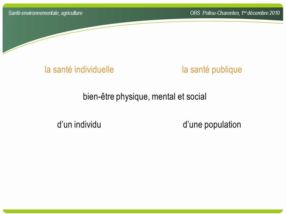 la santé individuelle dun individu Santé environnementale, agricultureORS Poitou-Charentes, 1 er décembre 2010 la santé publique dune population bien-