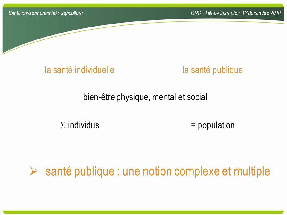 la santé individuelle individus Santé environnementale, agricultureORS Poitou-Charentes, 1 er décembre 2010 santé publique : une notion complexe et mu