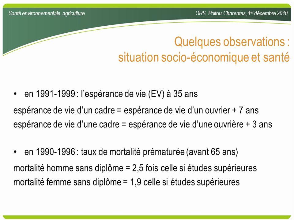 Quelques observations : situation socio-économique et santé en 1991-1999 : lespérance de vie (EV) à 35 ans espérance de vie dun cadre = espérance de v