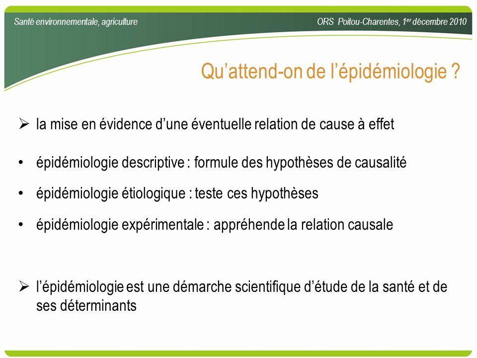 Quattend-on de lépidémiologie ? la mise en évidence dune éventuelle relation de cause à effet épidémiologie descriptive : formule des hypothèses de ca
