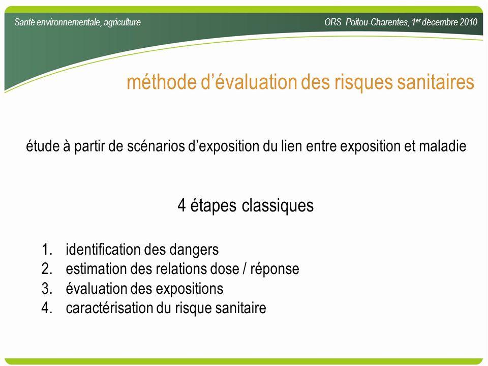 méthode dévaluation des risques sanitaires 4 étapes classiques 1.identification des dangers 2.estimation des relations dose / réponse 3.évaluation des