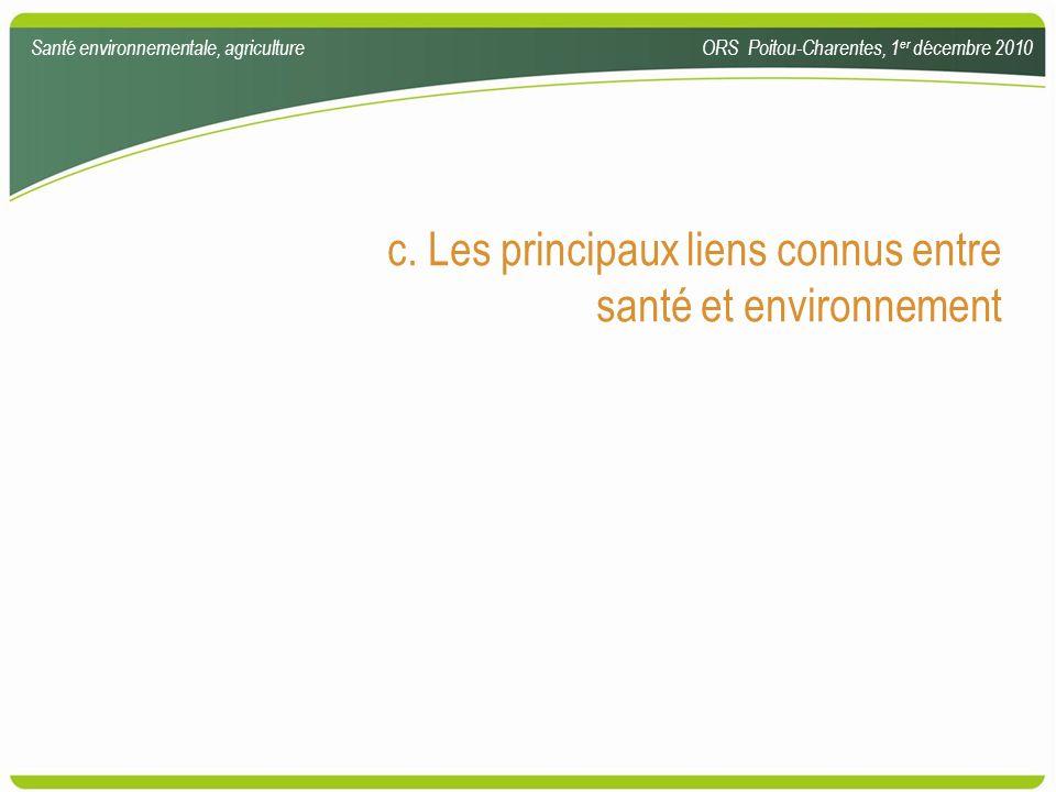 c. Les principaux liens connus entre santé et environnement Santé environnementale, agricultureORS Poitou-Charentes, 1 er décembre 2010