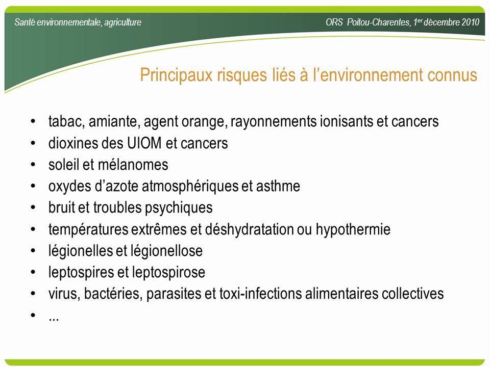 tabac, amiante, agent orange, rayonnements ionisants et cancers dioxines des UIOM et cancers soleil et mélanomes oxydes dazote atmosphériques et asthm