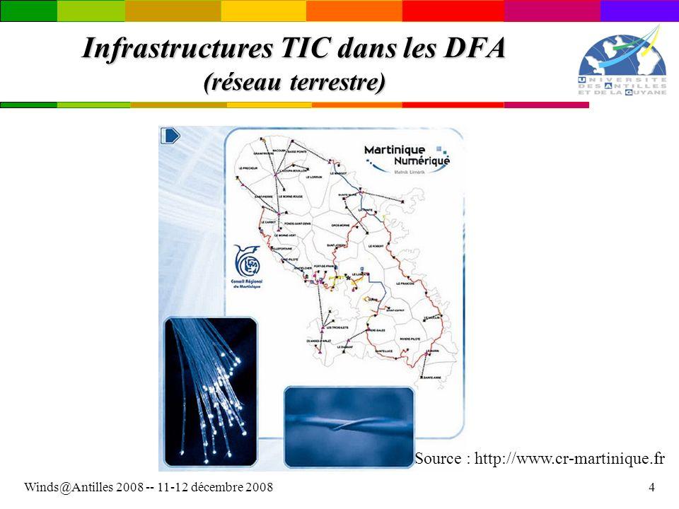 Winds@Antilles 2008 -- 11-12 décembre 20085 Infrastructures TIC dans les DFA (réseau spatial) Principe de la desserte internet par satellite Source : personnelle