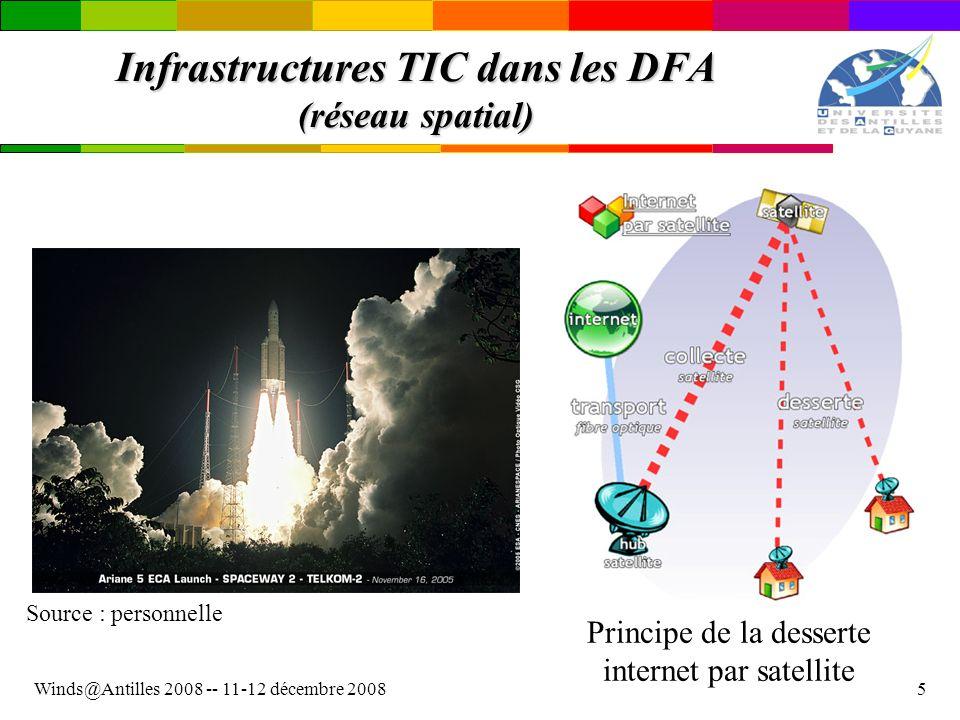 Winds@Antilles 2008 -- 11-12 décembre 20085 Infrastructures TIC dans les DFA (réseau spatial) Principe de la desserte internet par satellite Source :