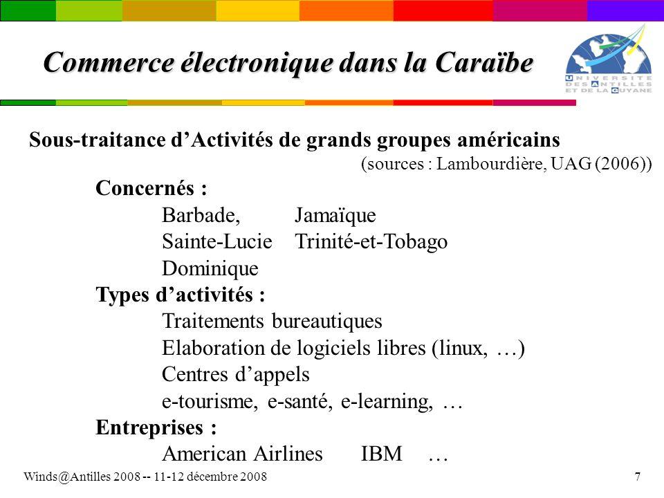 Winds@Antilles 2008 -- 11-12 décembre 20087 Commerce électronique dans la Caraïbe Sous-traitance dActivités de grands groupes américains (sources : La