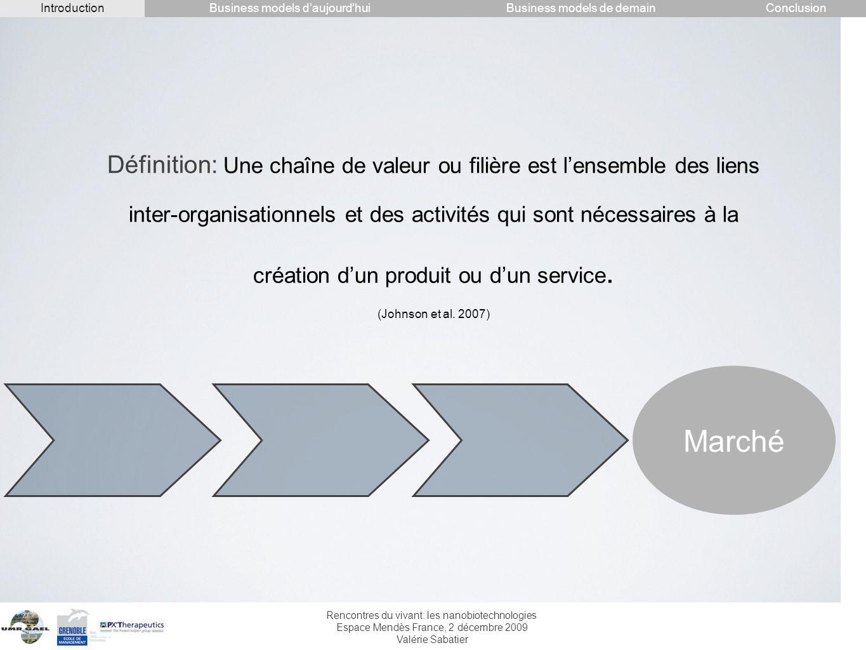 Rencontres du vivant: les nanobiotechnologies Espace Mendès France, 2 décembre 2009 Valérie Sabatier Marché Définition: Une chaîne de valeur ou filièr