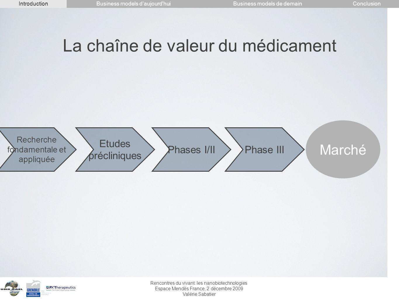 Rencontres du vivant: les nanobiotechnologies Espace Mendès France, 2 décembre 2009 Valérie Sabatier La chaîne de valeur du médicament Etudes préclini