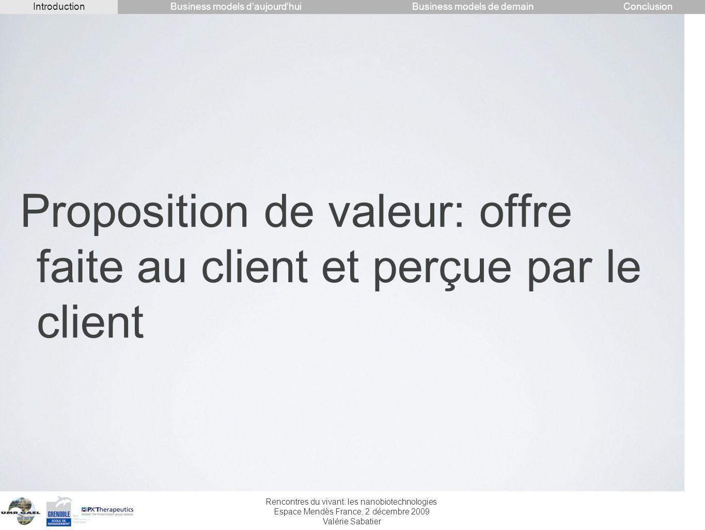 Rencontres du vivant: les nanobiotechnologies Espace Mendès France, 2 décembre 2009 Valérie Sabatier Proposition de valeur: offre faite au client et p