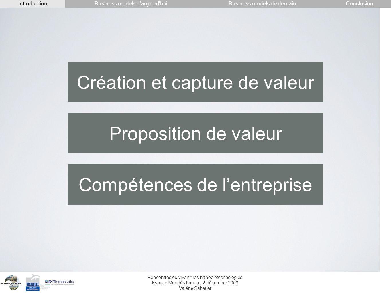 Rencontres du vivant: les nanobiotechnologies Espace Mendès France, 2 décembre 2009 Valérie Sabatier Compétences de lentreprise Création et capture de