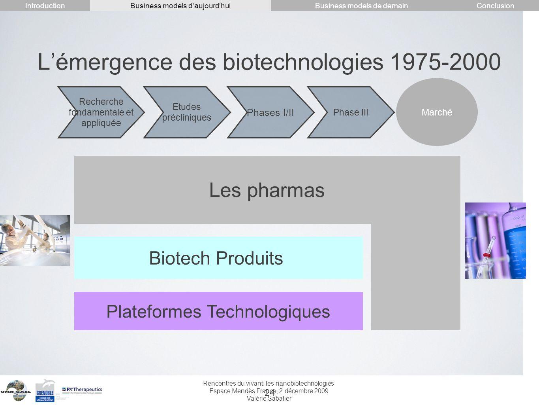 Rencontres du vivant: les nanobiotechnologies Espace Mendès France, 2 décembre 2009 Valérie Sabatier 24 Lémergence des biotechnologies 1975-2000 Les p