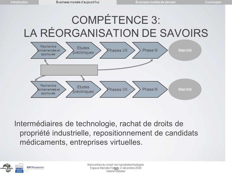Rencontres du vivant: les nanobiotechnologies Espace Mendès France, 2 décembre 2009 Valérie Sabatier 30 COMPÉTENCE 3: LA RÉORGANISATION DE SAVOIRS Int