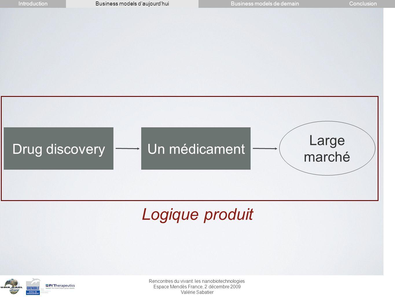 Rencontres du vivant: les nanobiotechnologies Espace Mendès France, 2 décembre 2009 Valérie Sabatier Drug discoveryUn médicament Large marché Logique