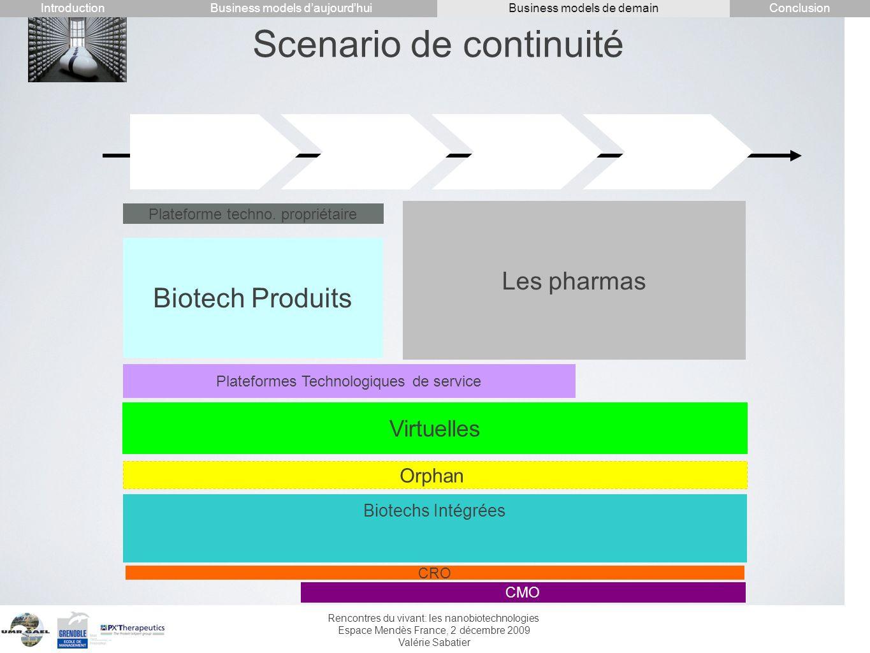 Rencontres du vivant: les nanobiotechnologies Espace Mendès France, 2 décembre 2009 Valérie Sabatier 38 Scenario de continuité Les pharmas Biotechs In